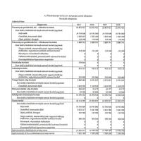 Számháború – Költségvetés 2015